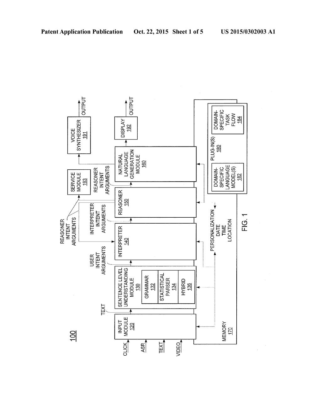 generic virtual personal assistant platform diagram schematic