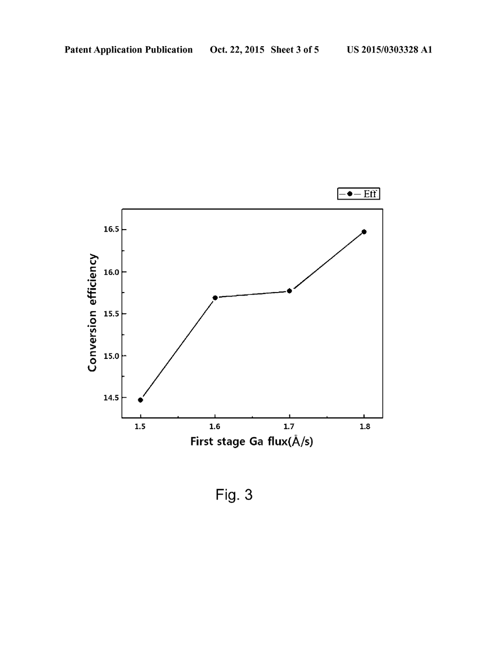 Method Of Forming Cigs Absorber Layer For Solar Cell And Diagram Schematic Image 04