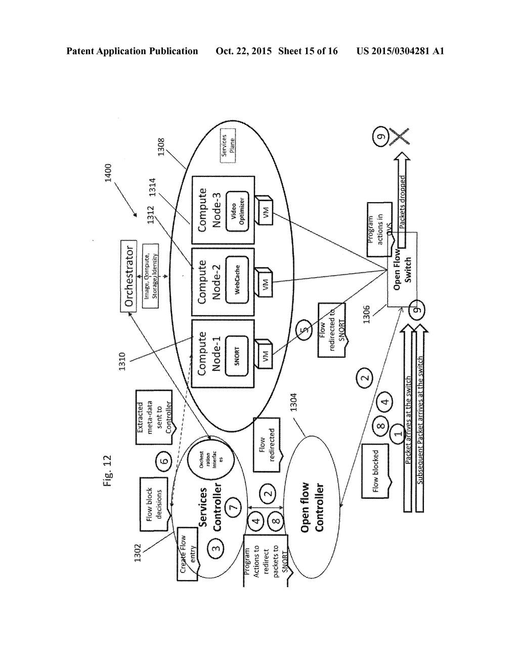 dynamic network diagram