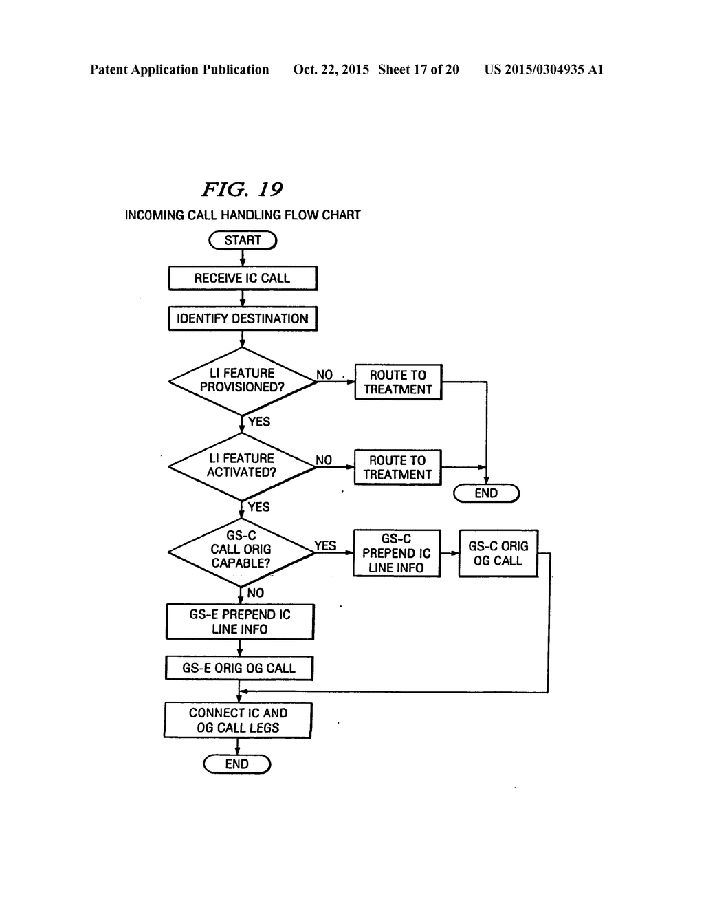 System And Method For Enabling Vpn Less Session Setup Connecting Network Diagram With Connection Mobile Data Devices To An Enterprise Schematic Image 18