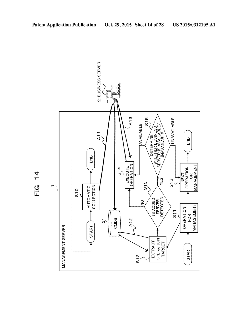 SERVER INFORMATION MANAGEMENT APPARATUS, NON-TRANSITORY COMPUTER-READABLE     RECORDING MEDIUM HAVING STORED THEREIN SERVER INFORMATION MANAGEMENT     PROGRAM, AND SERVER INFORMATION MANAGEMENT METHOD - diagram, schematic, and image 15
