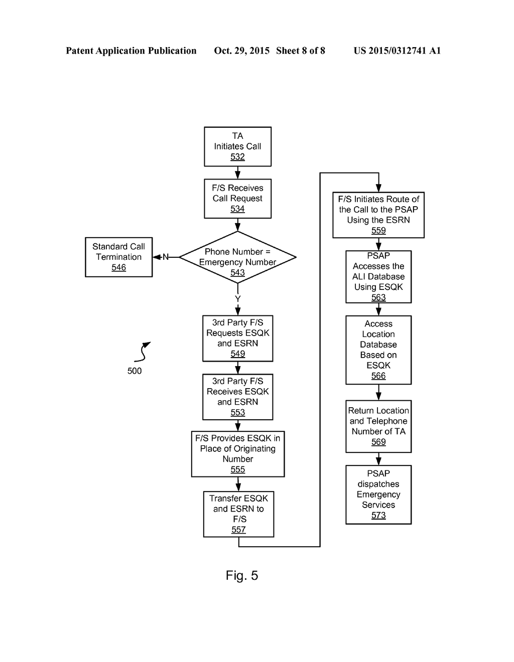 SYSTEMS AND METHODS FOR THIRD PARTY EMERGENCY CALL TERMINATION ...