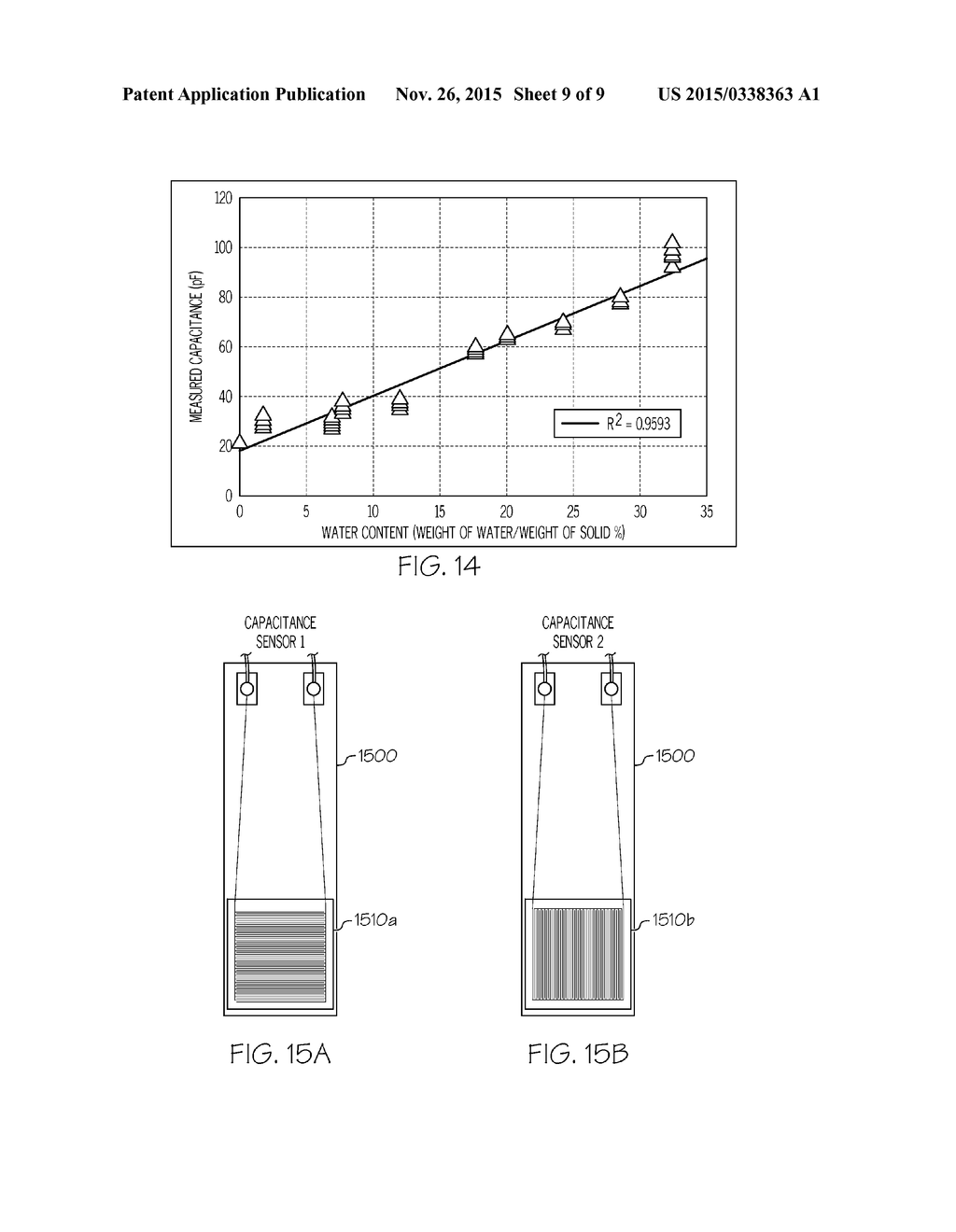 CAPACITIVE FRINGING FIELD SENSORS AND ELECTRICAL CONDUCTIVITY ...