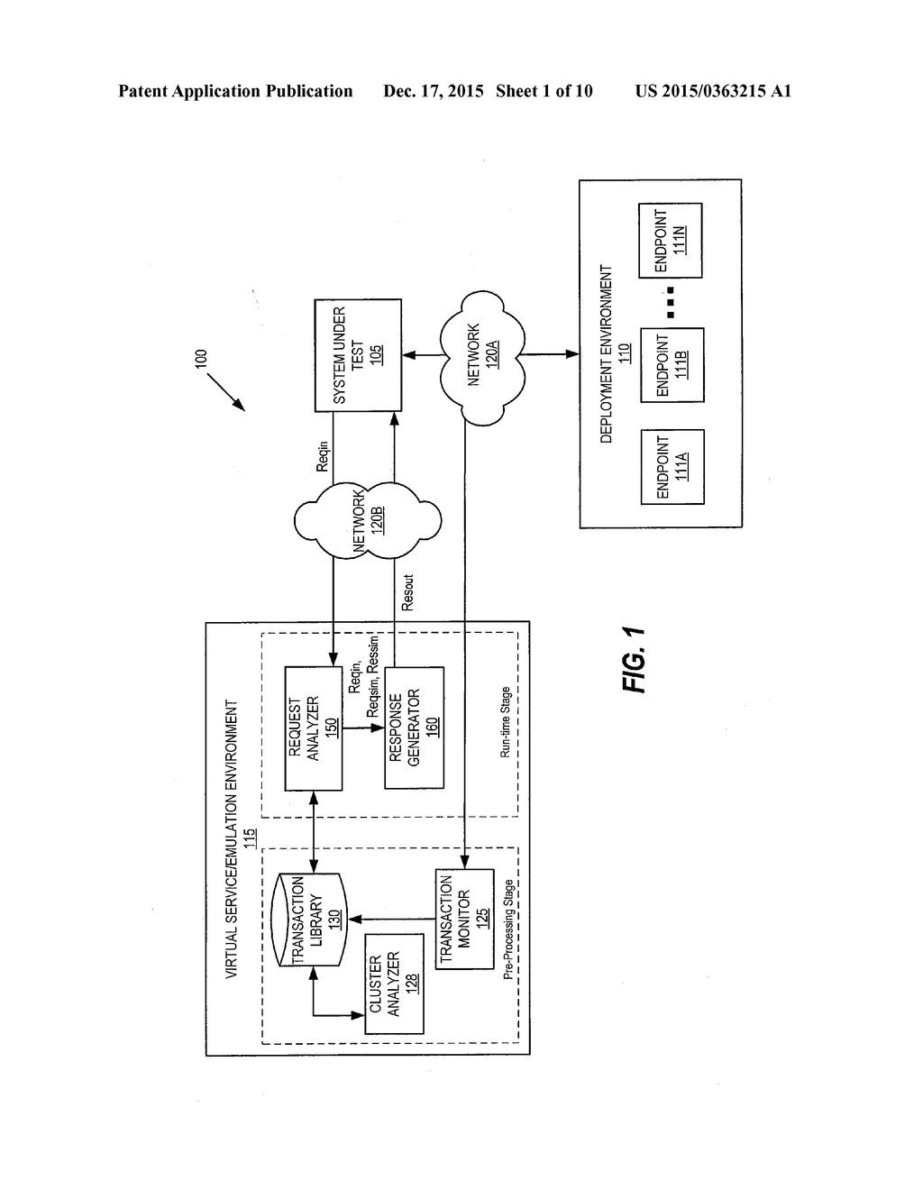 SYSTEMS AND METHODS FOR AUTOMATICALLY GENERATING MESSAGE PROTOTYPES FOR     ACCURATE AND EFFICIENT OPAQUE SERVICE EMULATION - diagram, schematic, and image 02