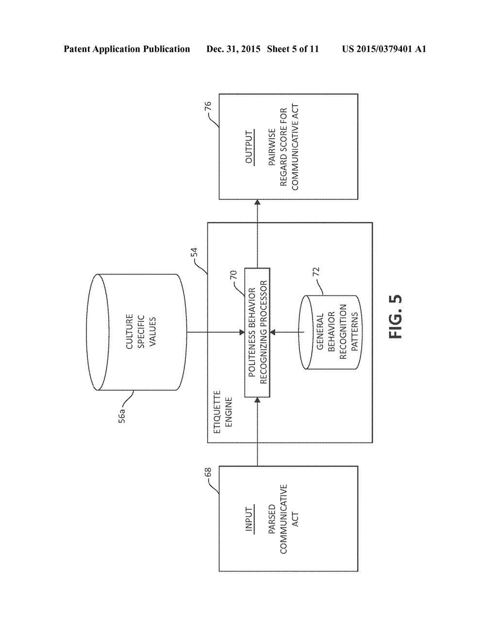 20150379401_06 systems and methods for determining social perception diagram