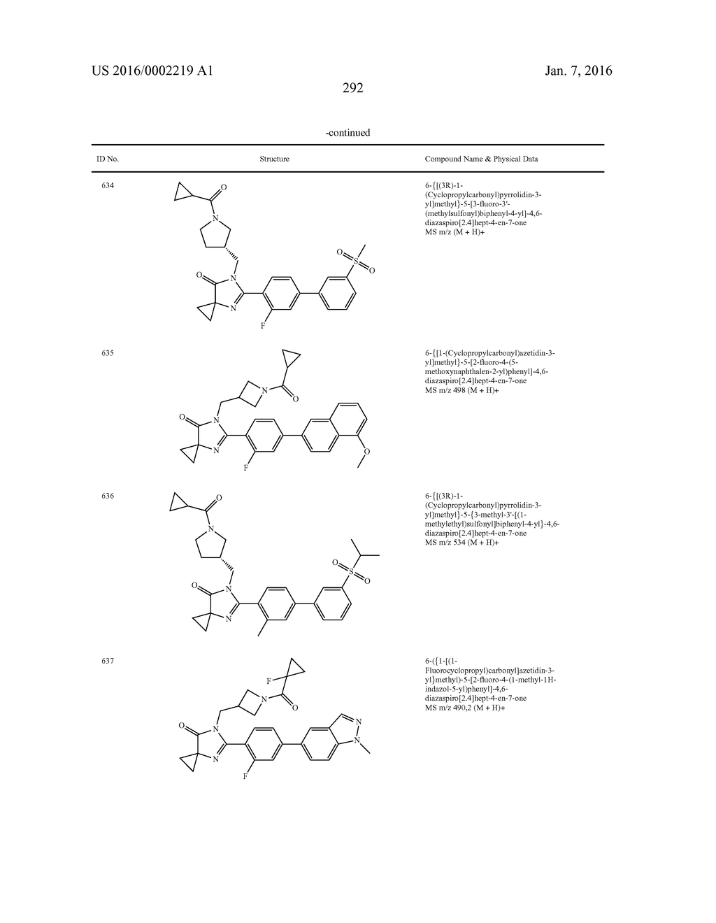IMIDAZOLIN-5-ONE DERIVATIVE USEFUL AS FASN INHIBITORS FOR THE TREATMENT OF     CANCER - diagram, schematic, and image 293