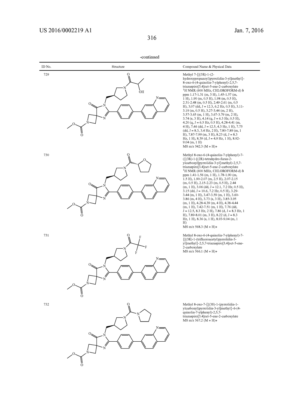 IMIDAZOLIN-5-ONE DERIVATIVE USEFUL AS FASN INHIBITORS FOR THE TREATMENT OF     CANCER - diagram, schematic, and image 317