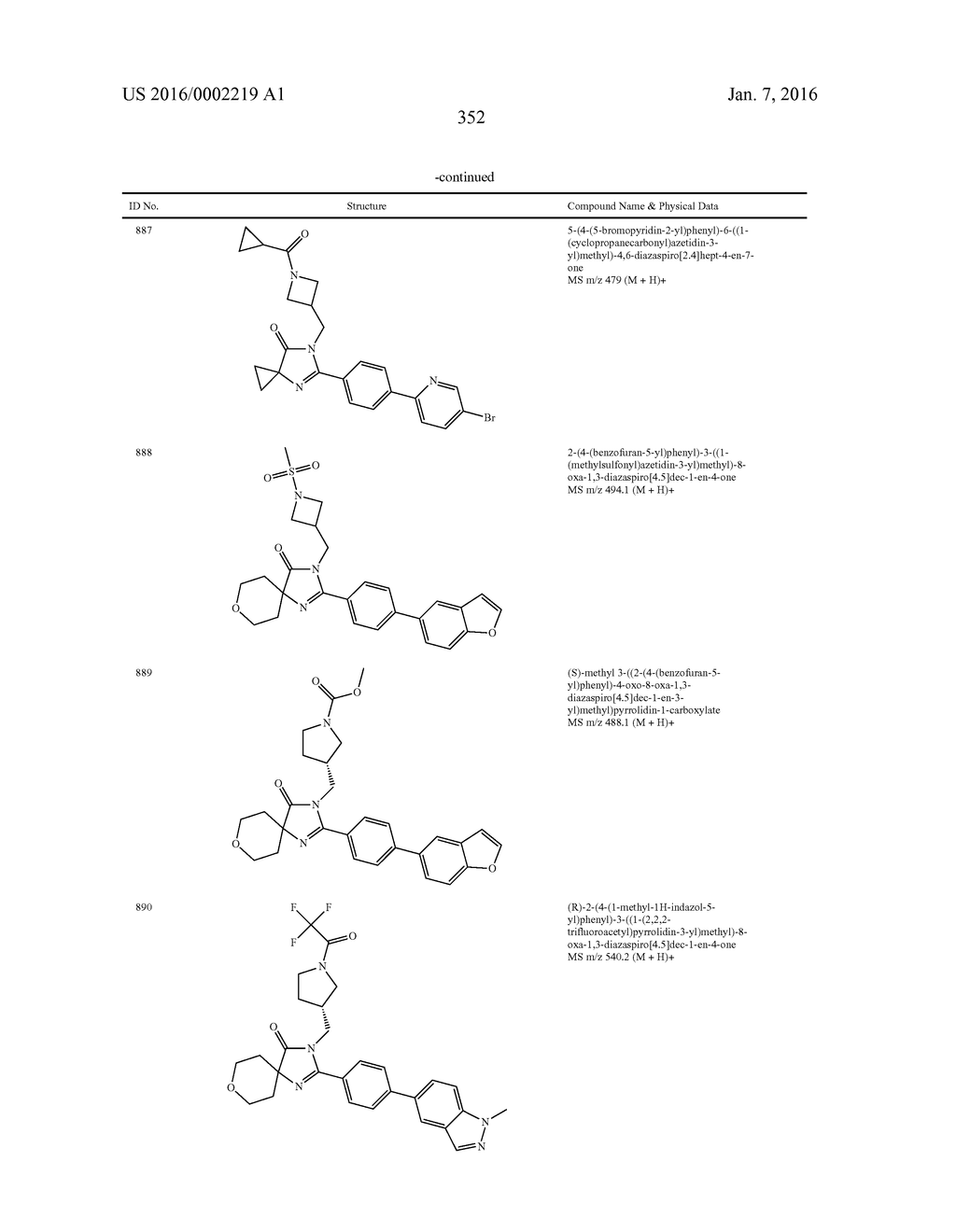 IMIDAZOLIN-5-ONE DERIVATIVE USEFUL AS FASN INHIBITORS FOR THE TREATMENT OF     CANCER - diagram, schematic, and image 353