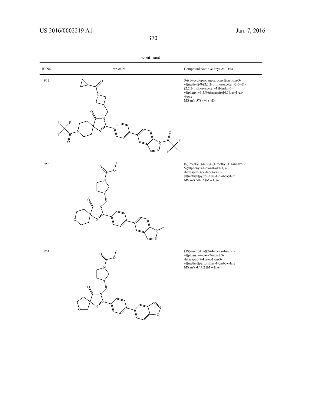 IMIDAZOLIN-5-ONE DERIVATIVE USEFUL AS FASN INHIBITORS FOR THE TREATMENT OF     CANCER - diagram, schematic, and image 371