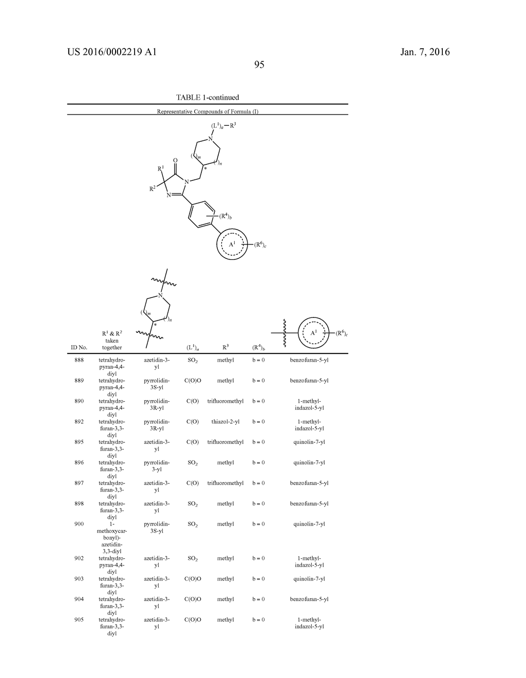 IMIDAZOLIN-5-ONE DERIVATIVE USEFUL AS FASN INHIBITORS FOR THE TREATMENT OF     CANCER - diagram, schematic, and image 96
