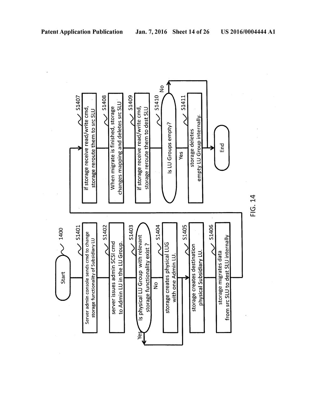 METHOD AND APPARATUS FOR APPLYING STORAGE FUNCTIONALITY TO EACH SUBSIDIARY     VOLUME - diagram, schematic, and image 15