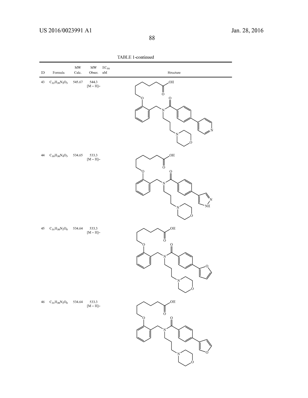 PPAR AGONISTS - diagram, schematic, and image 106