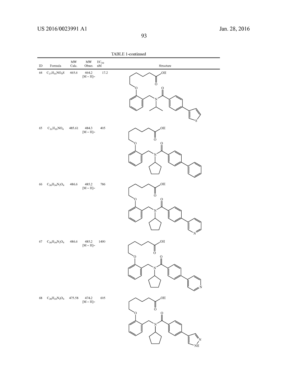 PPAR AGONISTS - diagram, schematic, and image 111