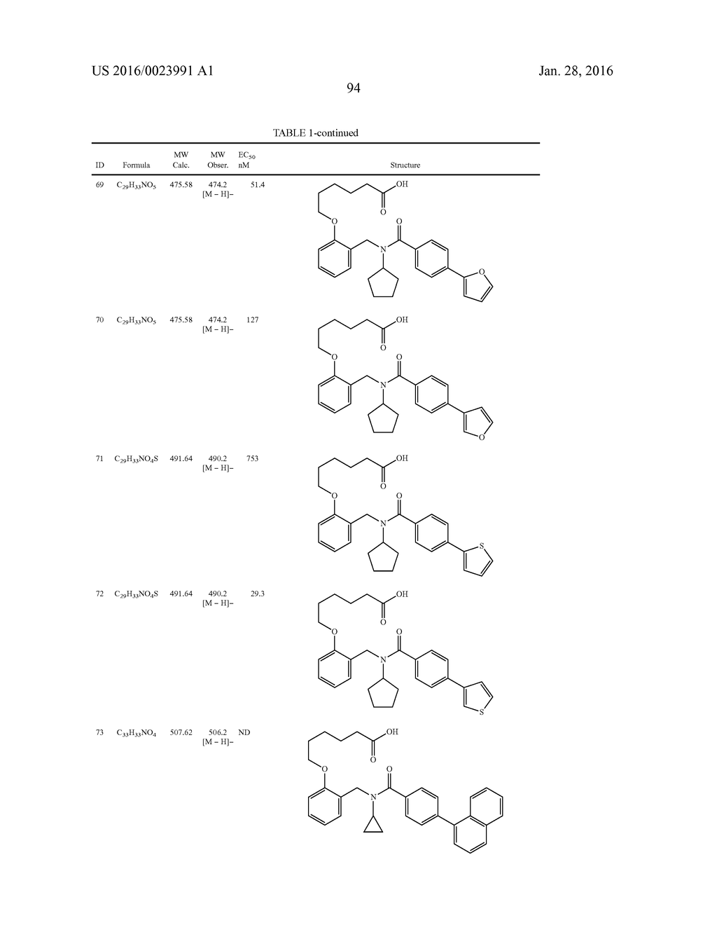 PPAR AGONISTS - diagram, schematic, and image 112