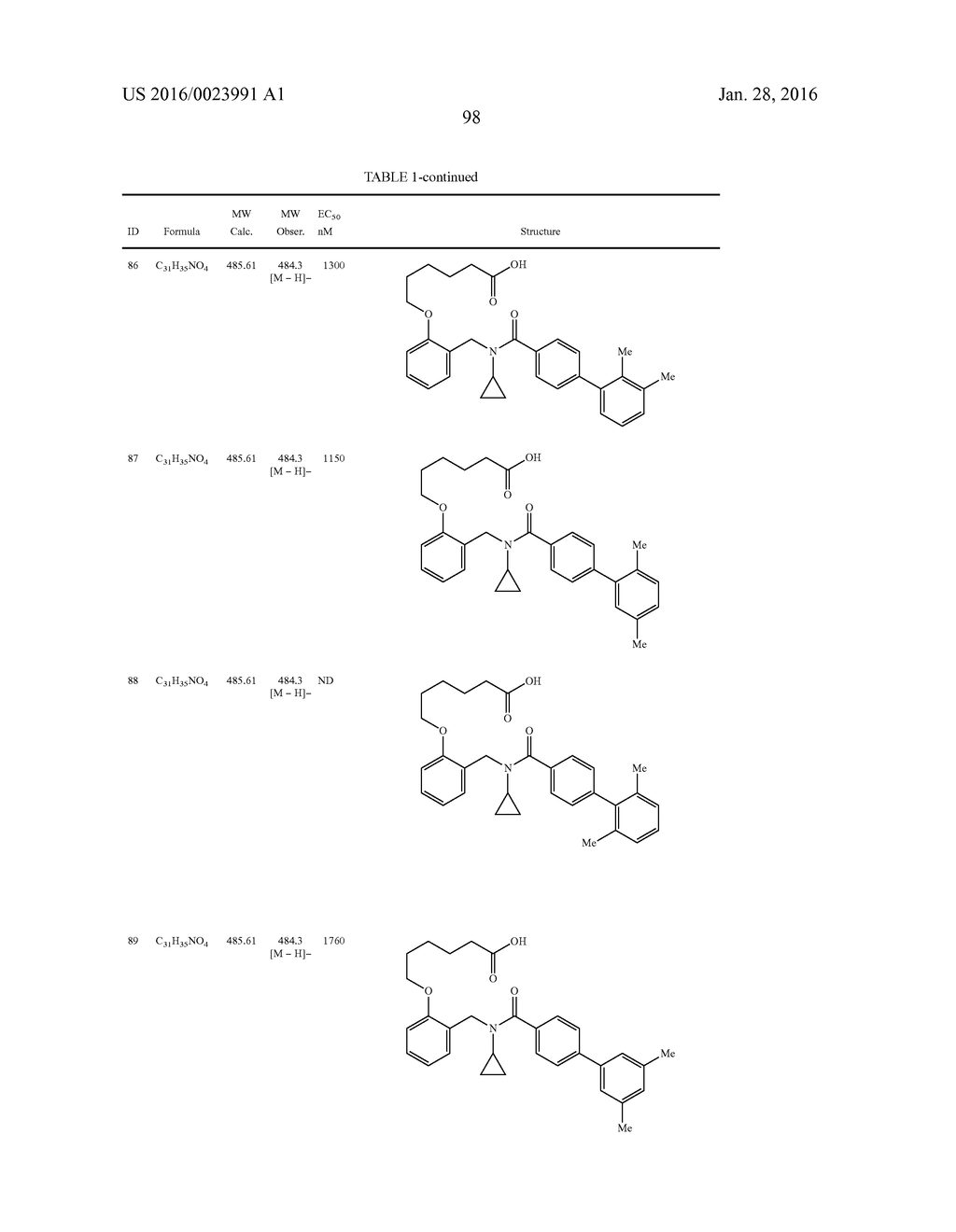PPAR AGONISTS - diagram, schematic, and image 116