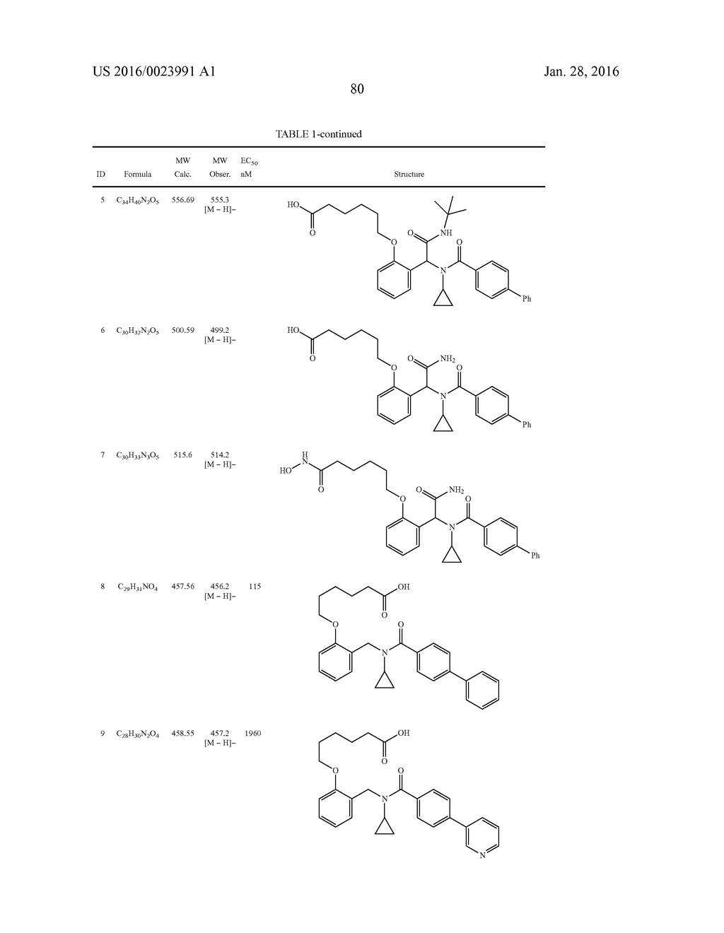 PPAR AGONISTS - diagram, schematic, and image 98