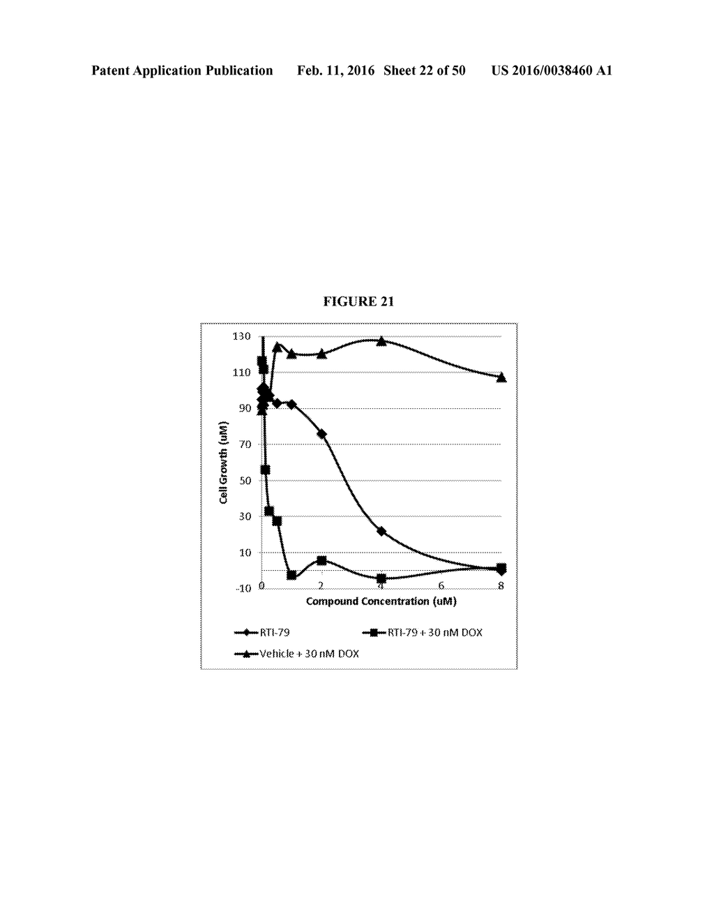 Compositions And Methods For Drug Sensitization Or Inhibition Of A