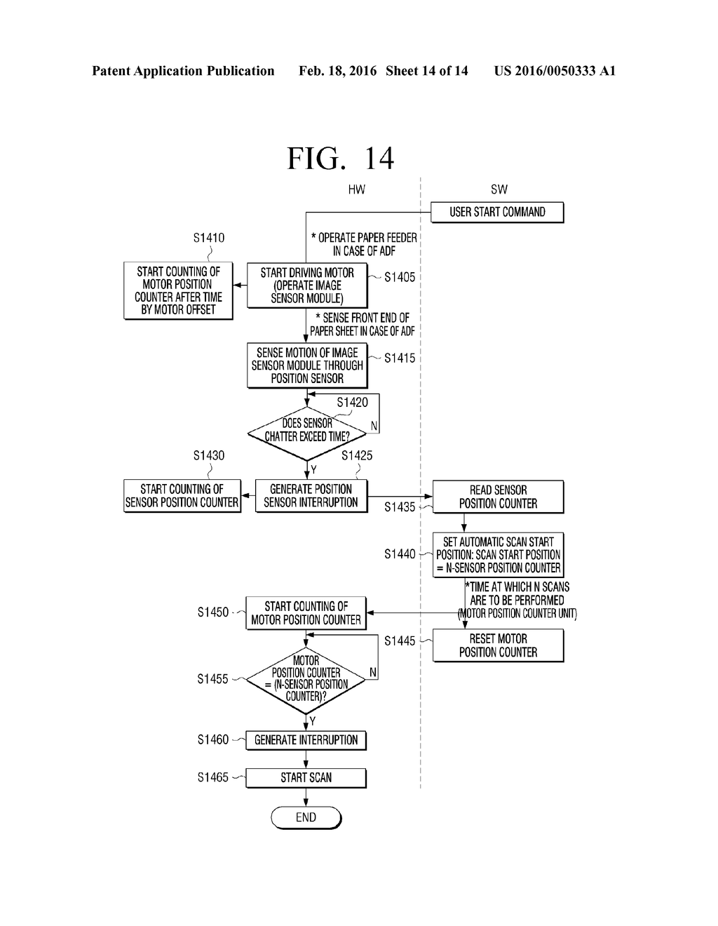 IMAGE SCANNING APPARATUS AND IMAGE SCANNING METHOD - diagram, schematic, and image 15