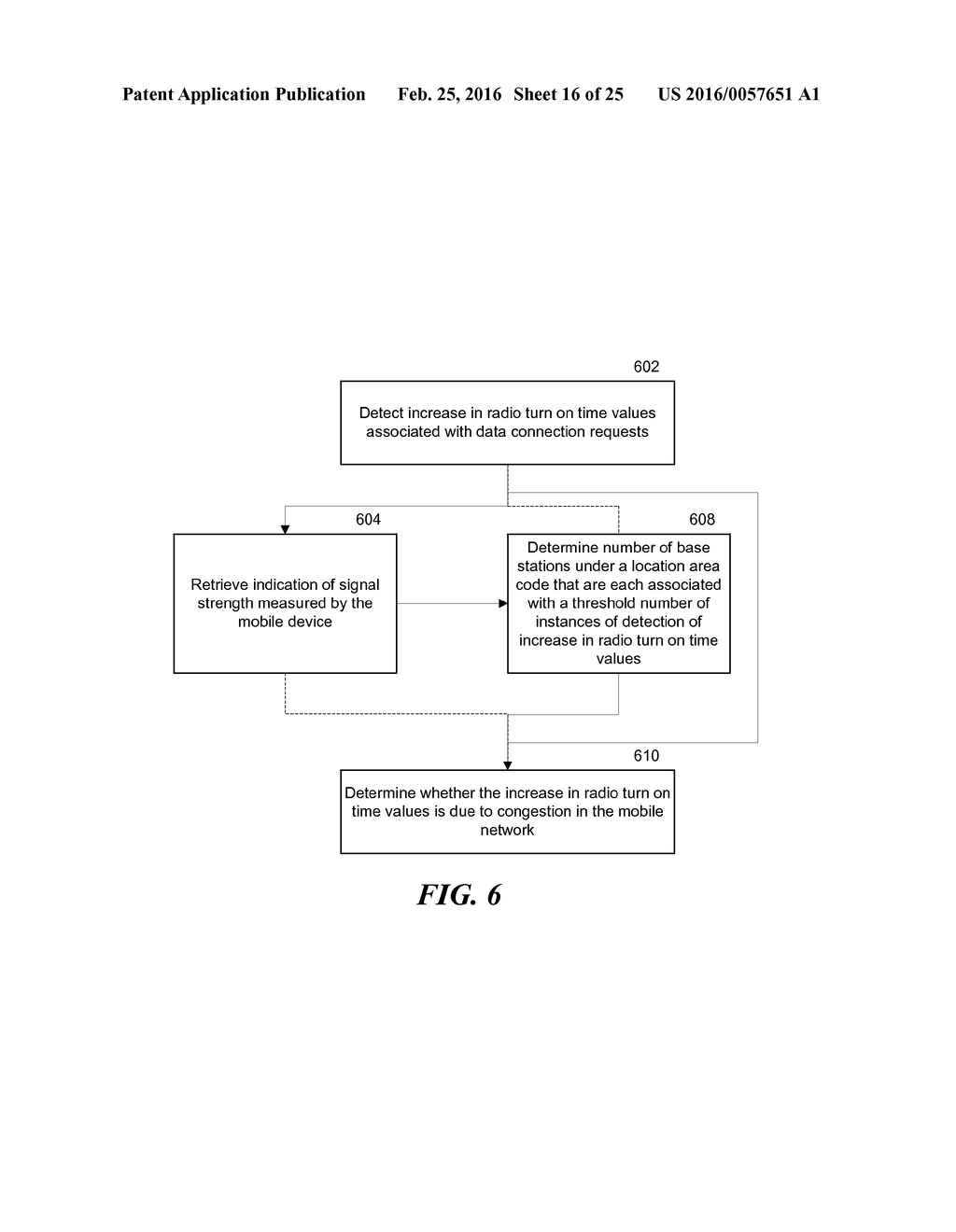 MOBILE DEVICE EQUIPPED WITH MOBILE NETWORK CONGESTION RECOGNITION