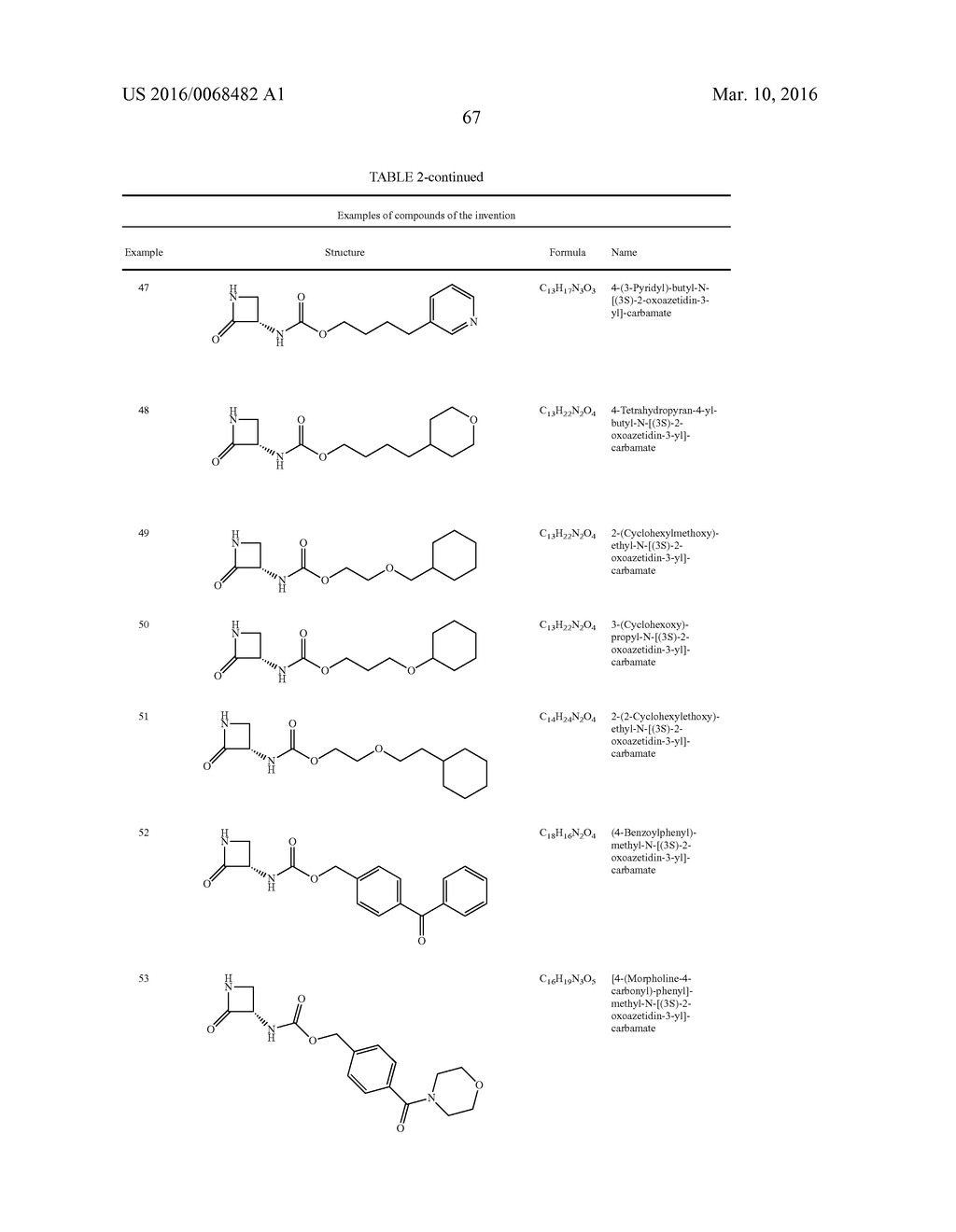 CARBAMATE DERIVATIVES OF LACTAM BASED N-ACYLETHANOLAMINE ACID AMIDASE     (NAAA) INHIBITORS - diagram, schematic, and image 76