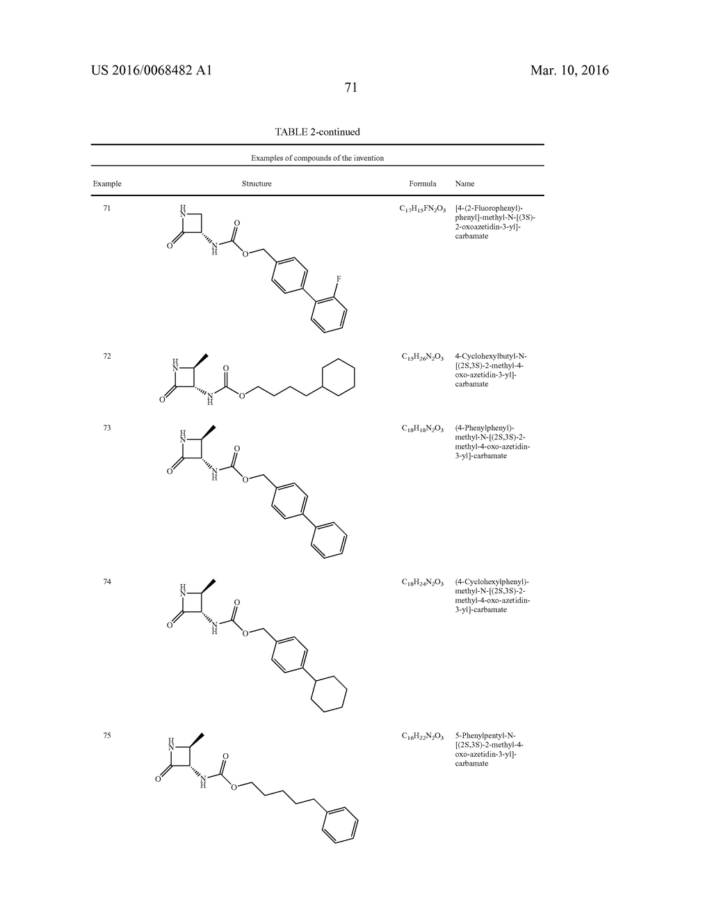 CARBAMATE DERIVATIVES OF LACTAM BASED N-ACYLETHANOLAMINE ACID AMIDASE     (NAAA) INHIBITORS - diagram, schematic, and image 80