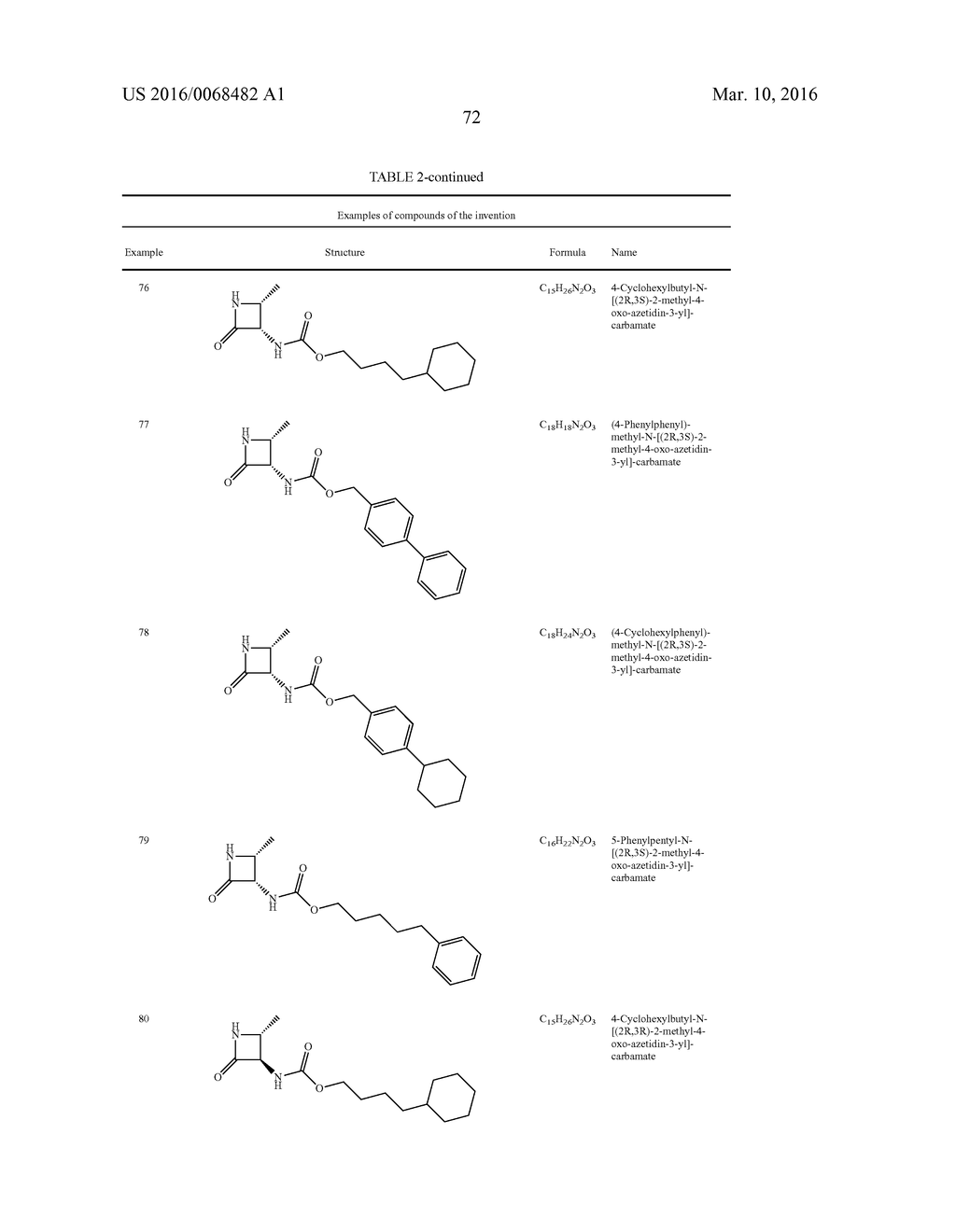 CARBAMATE DERIVATIVES OF LACTAM BASED N-ACYLETHANOLAMINE ACID AMIDASE     (NAAA) INHIBITORS - diagram, schematic, and image 81