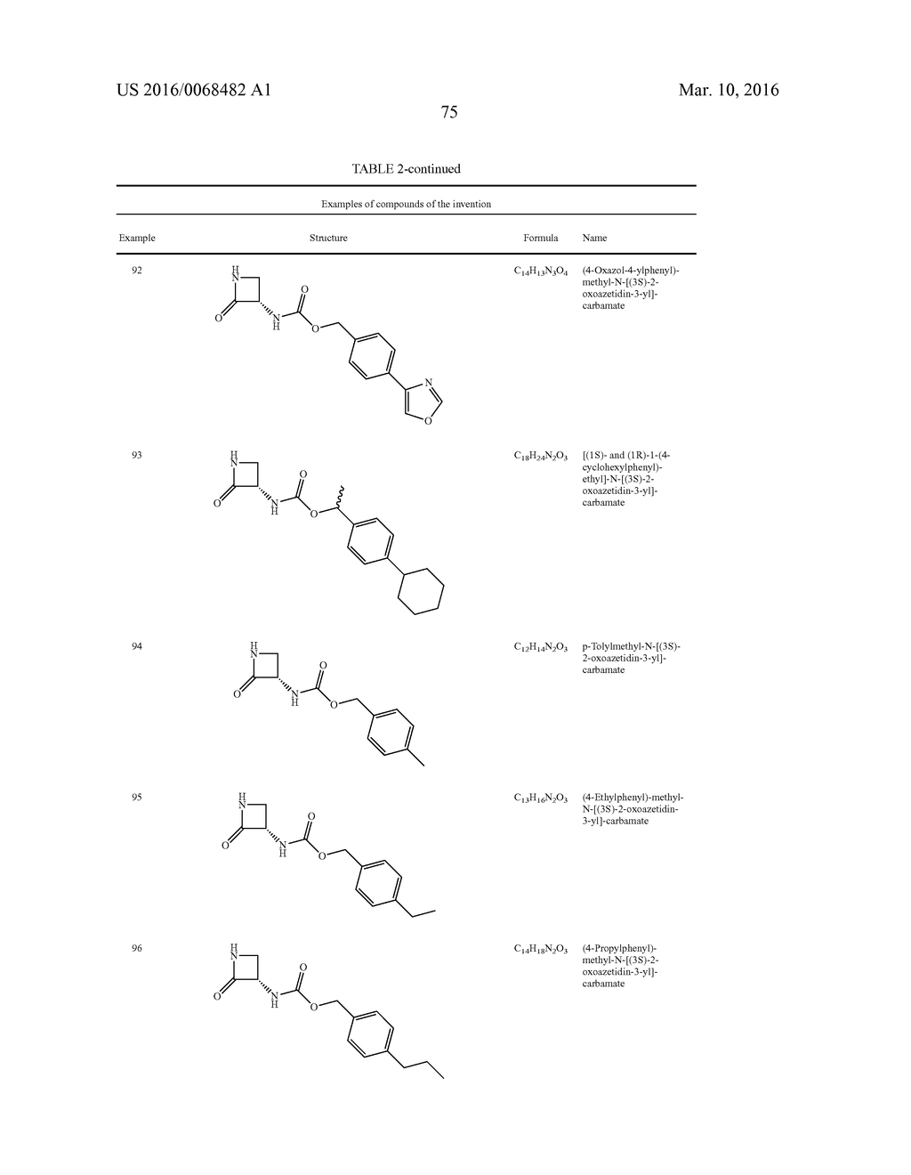 CARBAMATE DERIVATIVES OF LACTAM BASED N-ACYLETHANOLAMINE ACID AMIDASE     (NAAA) INHIBITORS - diagram, schematic, and image 84