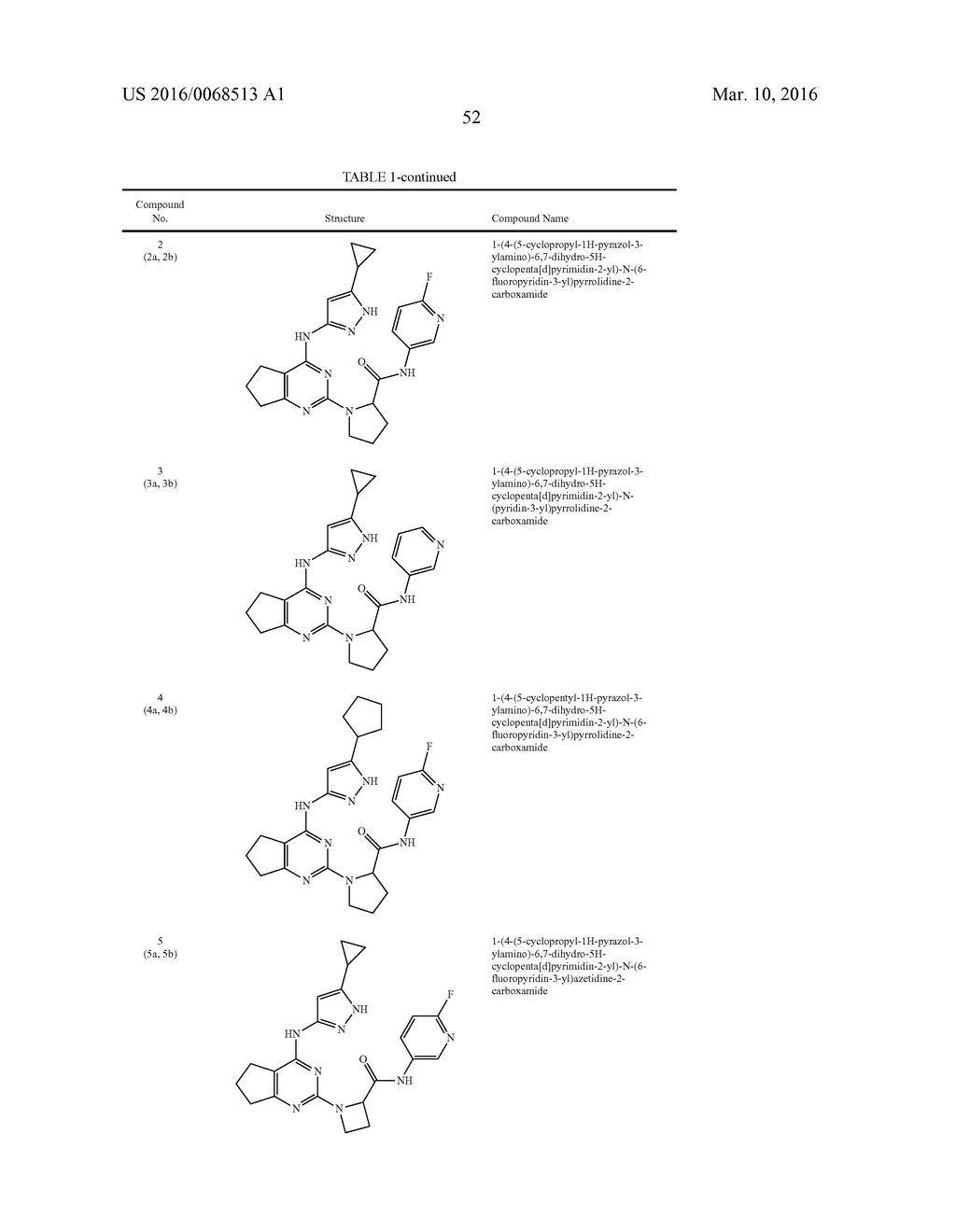 FUSED PYRIMIDINE COMPOUNDS AND USE THEREOF - diagram, schematic, and image 57