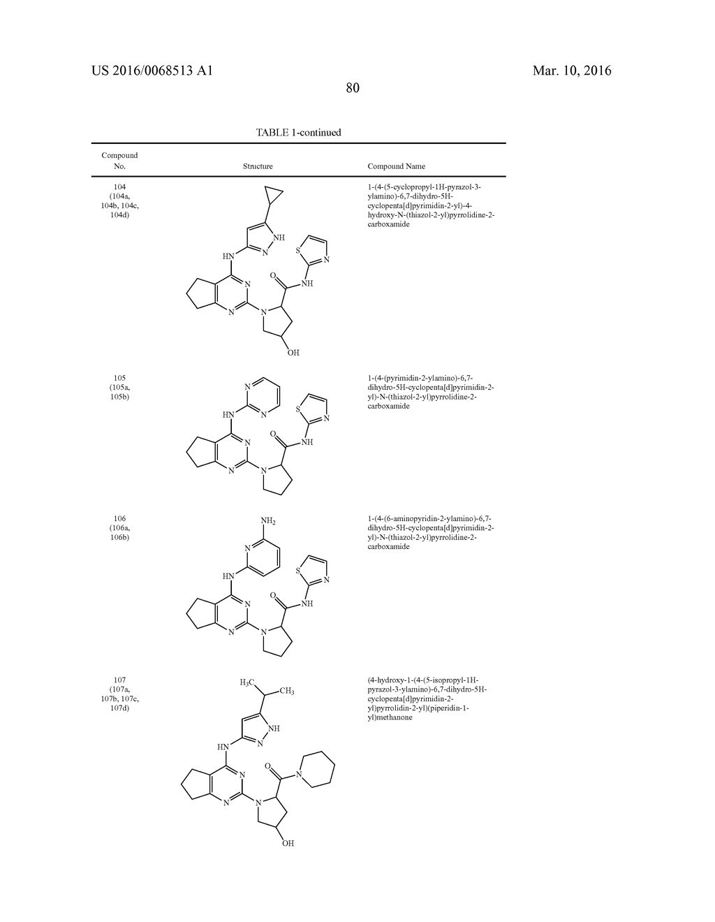 FUSED PYRIMIDINE COMPOUNDS AND USE THEREOF - diagram, schematic, and image 85