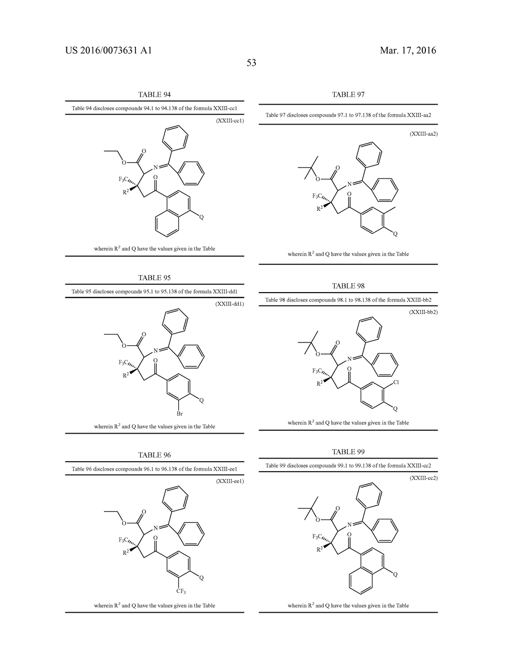 PROCESS FOR THE PREPARATION OF DIHYDROPYRROLE DERIVATIVES - diagram, schematic, and image 54