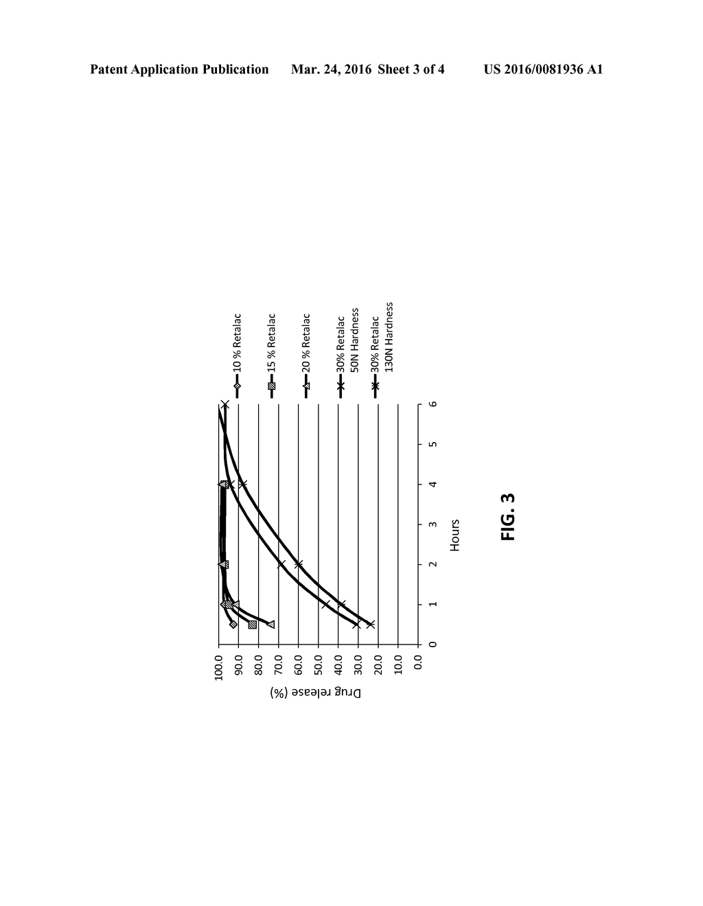 SUSTAINED-RELEASE FORMULATIONS OF COLCHICINE AND METHODS OF USING SAME - diagram, schematic, and image 04