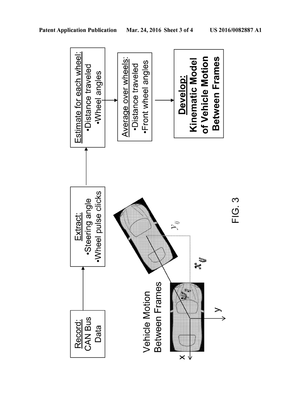 VEHICLE VISION SYSTEM USING KINEMATIC MODEL OF VEHICLE