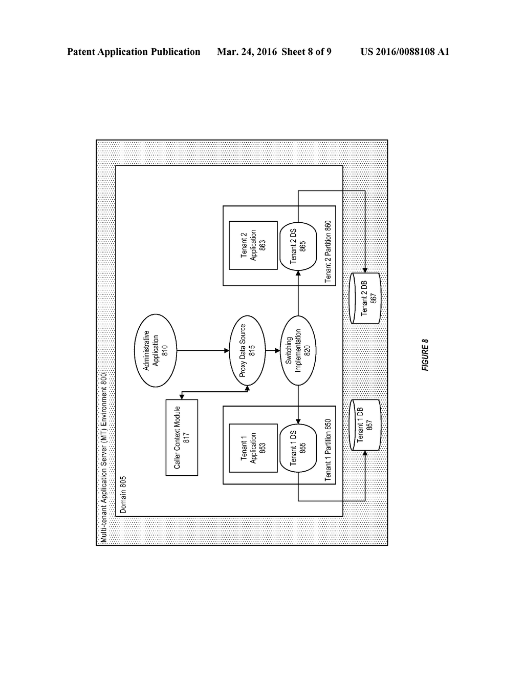 SYSTEM AND METHOD FOR JAVA EE AND JAVA SE PROXY DATA SOURCES IN A