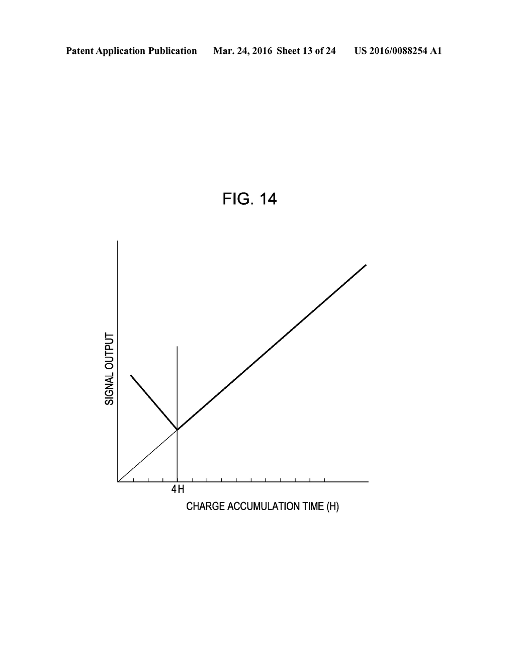 SOLID STATE IMAGE SENSOR, METHOD FOR DRIVING A SOLID STATE IMAGE SENSOR,     IMAGING APPARATUS, AND ELECTRONIC DEVICE - diagram, schematic, and image 14