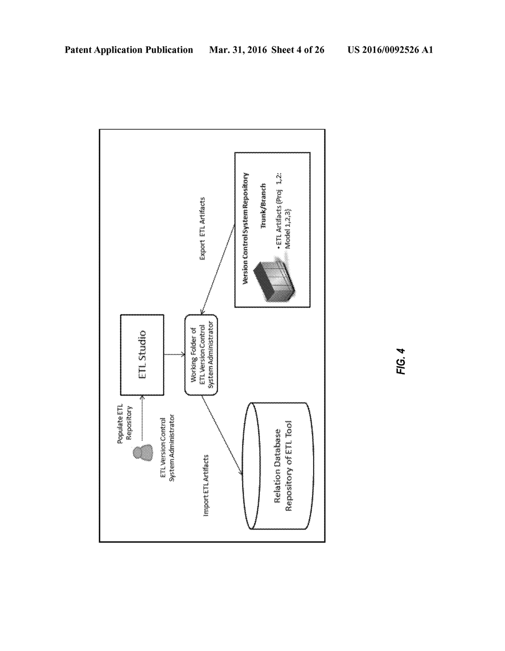 Integrating object based data integration tool with a version integrating object based data integration tool with a version control system in centralized and decentralized environments diagram schematic and image pooptronica