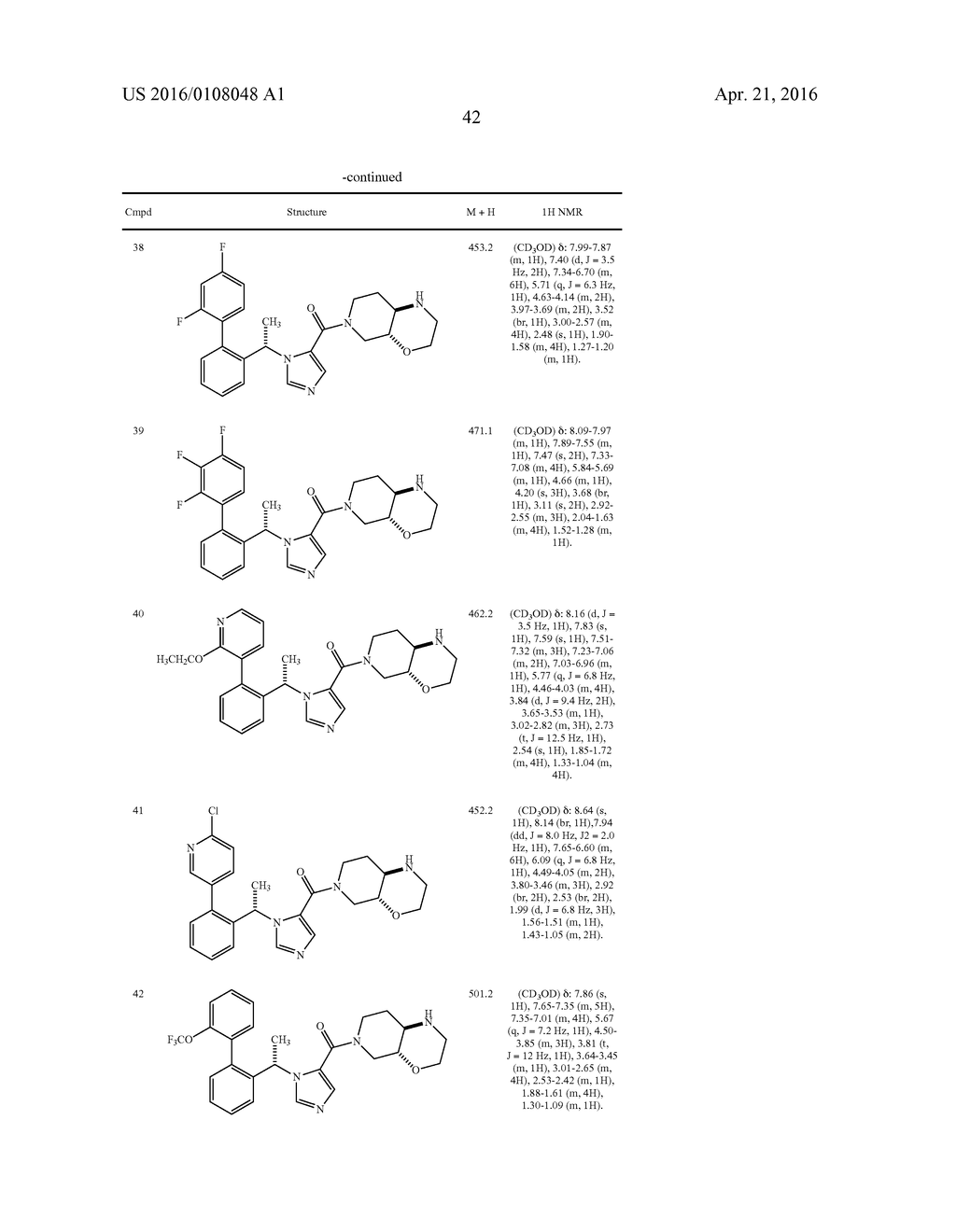 IMIDAZOLE DERIVATIVES AND METHODS OF USE THEREOF FOR IMPROVING THE     PHARMACOKINETICS OF A DRUG - diagram, schematic, and image 43