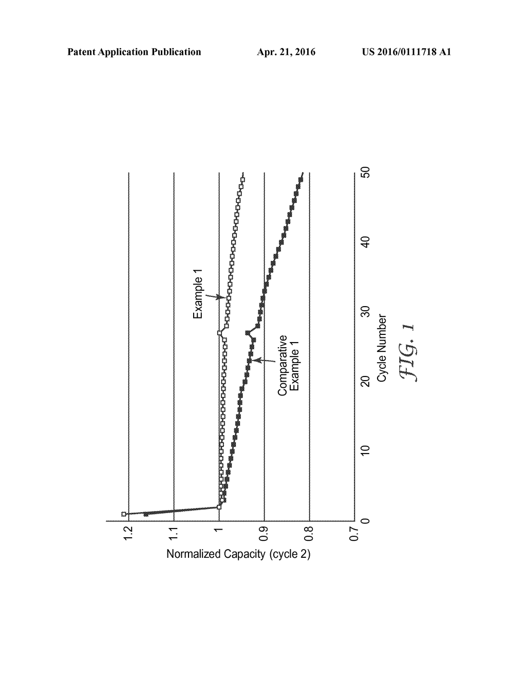 Electrode composition electrochemical cell and method of making electrode composition electrochemical cell and method of making electrochemical cells diagram schematic and image 02 ccuart Choice Image