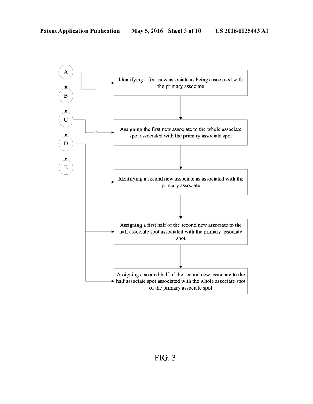 Method of Implementing an Associate Referral Compensation System with a     1.5-ary hierarchical rooted tree - diagram, schematic, and image 04