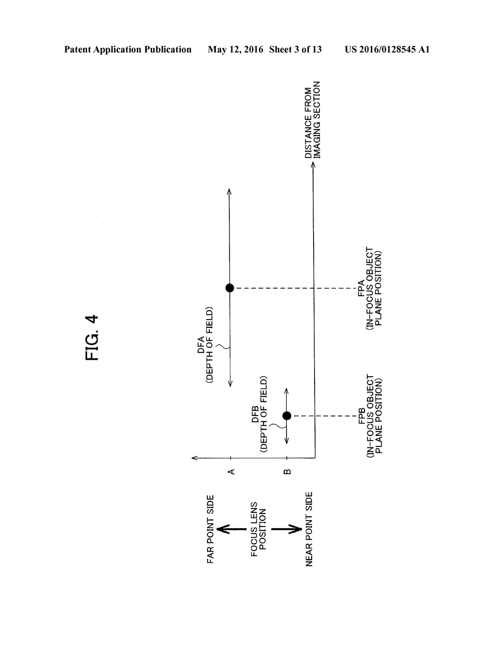 ENDOSCOPE APPARATUS AND METHOD FOR CONTROLLING ENDOSCOPE APPARATUS - diagram, schematic, and image 04