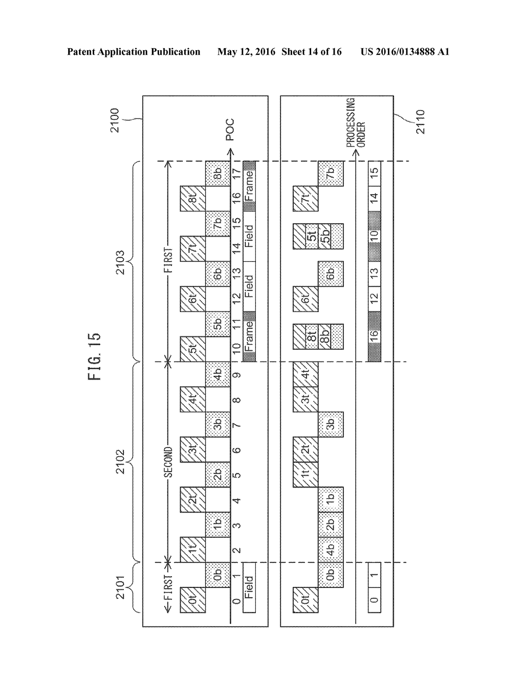 VIDEO ENCODING APPARATUS, VIDEO ENCODING METHOD, VIDEO DECODING APPARATUS,     AND VIDEO DECODING METHOD - diagram, schematic, and image 15