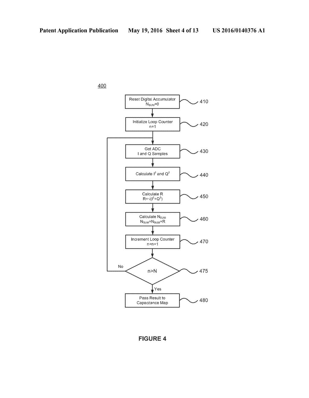Capacitive Fingerprint Sensor with Quadrature Demodulator and