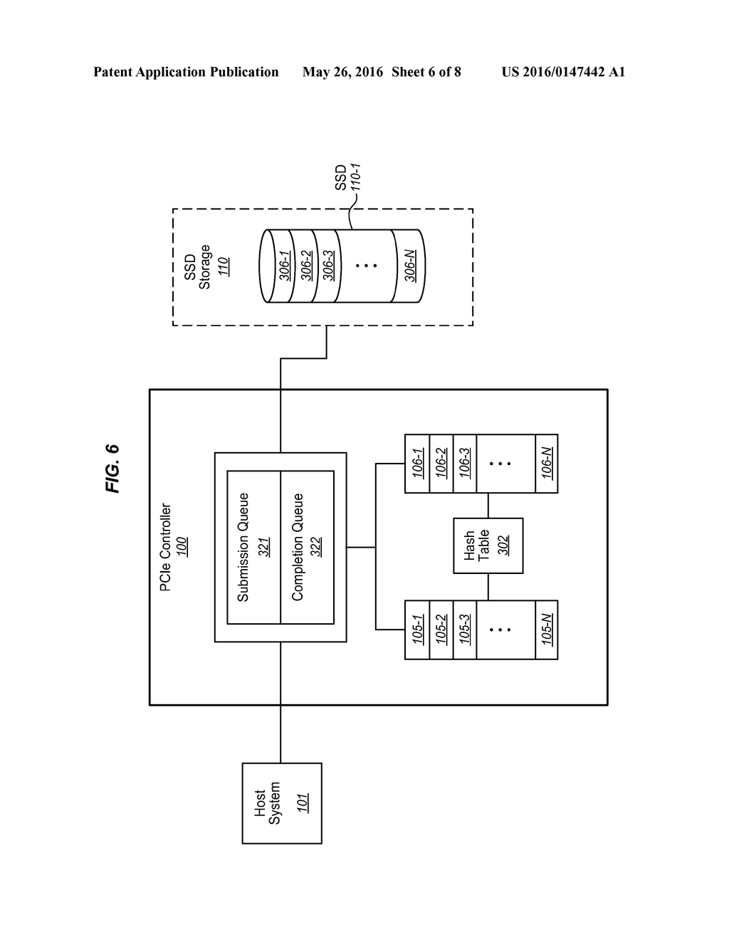 PERIPHERAL COMPONENT INTERCONNECT EXPRESS CONTROLLERS CONFIGURED WITH     NON-VOLATILE MEMORY EXPRESS INTERFACES - diagram, schematic, and image 07