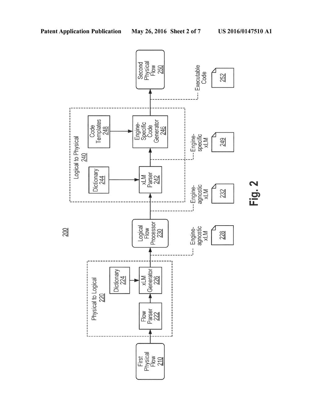Physical Flow Diagram Trusted Schematics Process Engine Schematic Generating A Logical Representation From View Human Resources