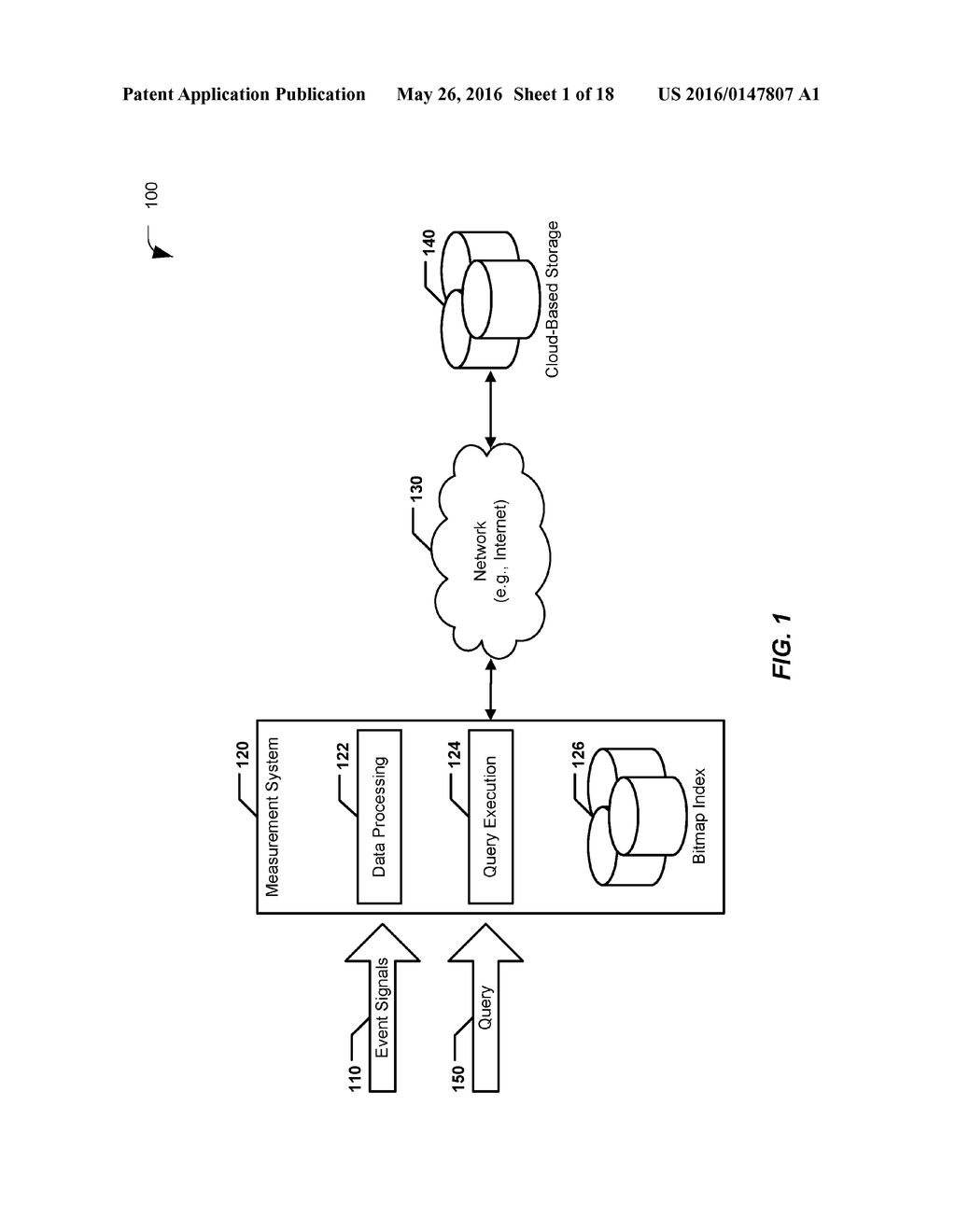 Systems and methods of generating and using a bitmap index - diagram, schematic, and image 02