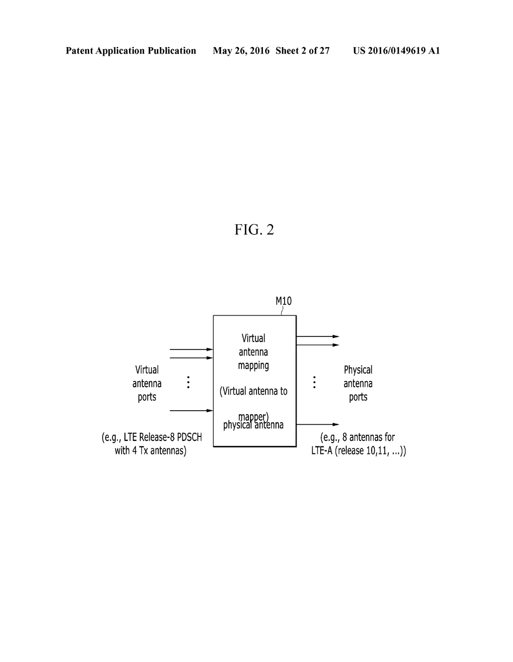 Method And Apparatus For Mapping Virtual Antenna To Physical Schematic Diagram Image 03